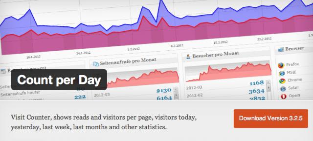 WORDPRESのみでアクセス解析できるプラグイン Count Per Day を入れてみた