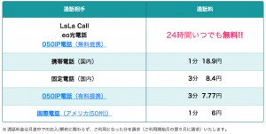 LaLa_Callの魅力___1_スマホの通話料がおトクになる_