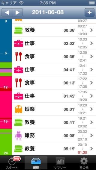 生活改善に役立つ時間トラッキングiPhoneアプリ「TimeNote」