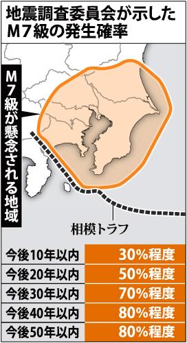 都市圏伊豆大島近海を震源として発生したM6.0の地震ほか今日の #スクラップ #2014 #5/5